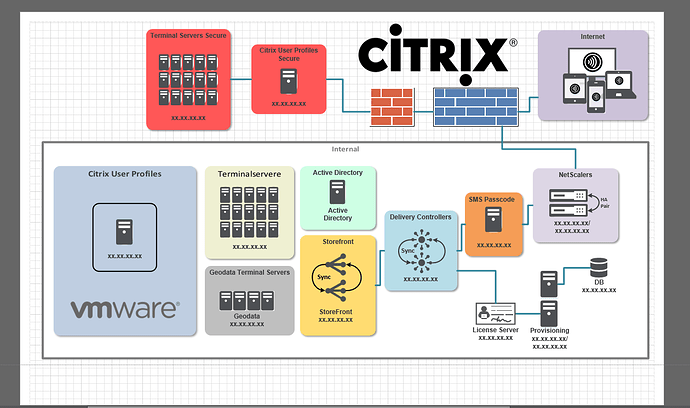 citrixvisio.png